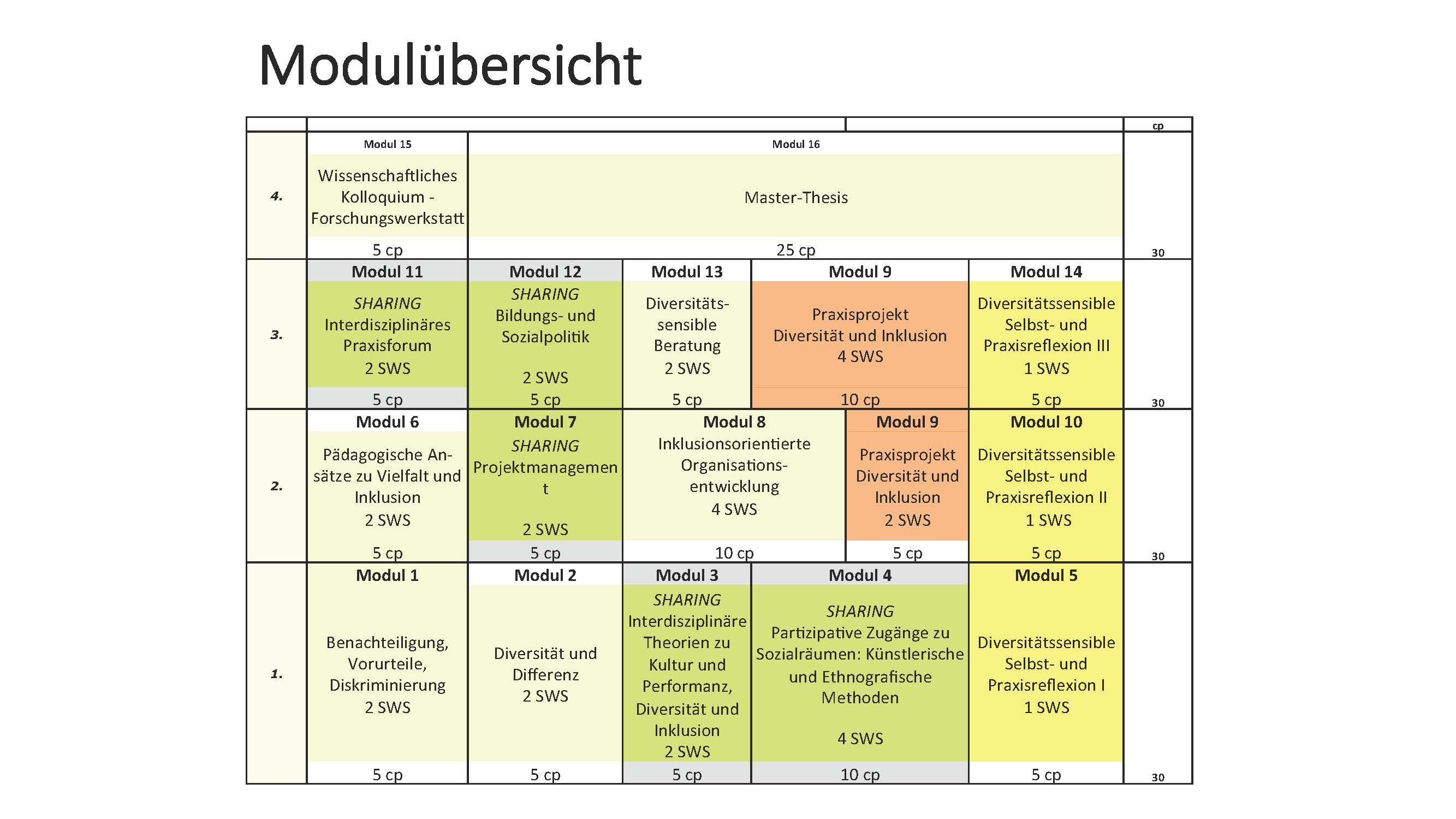 Fh frankfurt master soziale arbeit masterarbeit schreiben lassen kosten